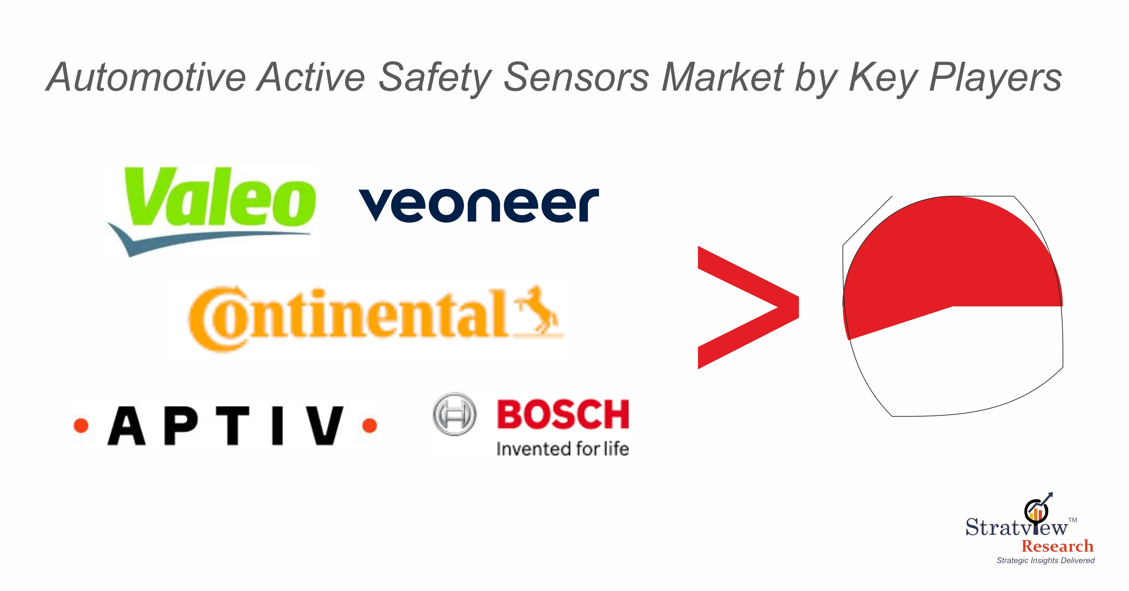 Active Safety Sensors Market Competitive Analysis