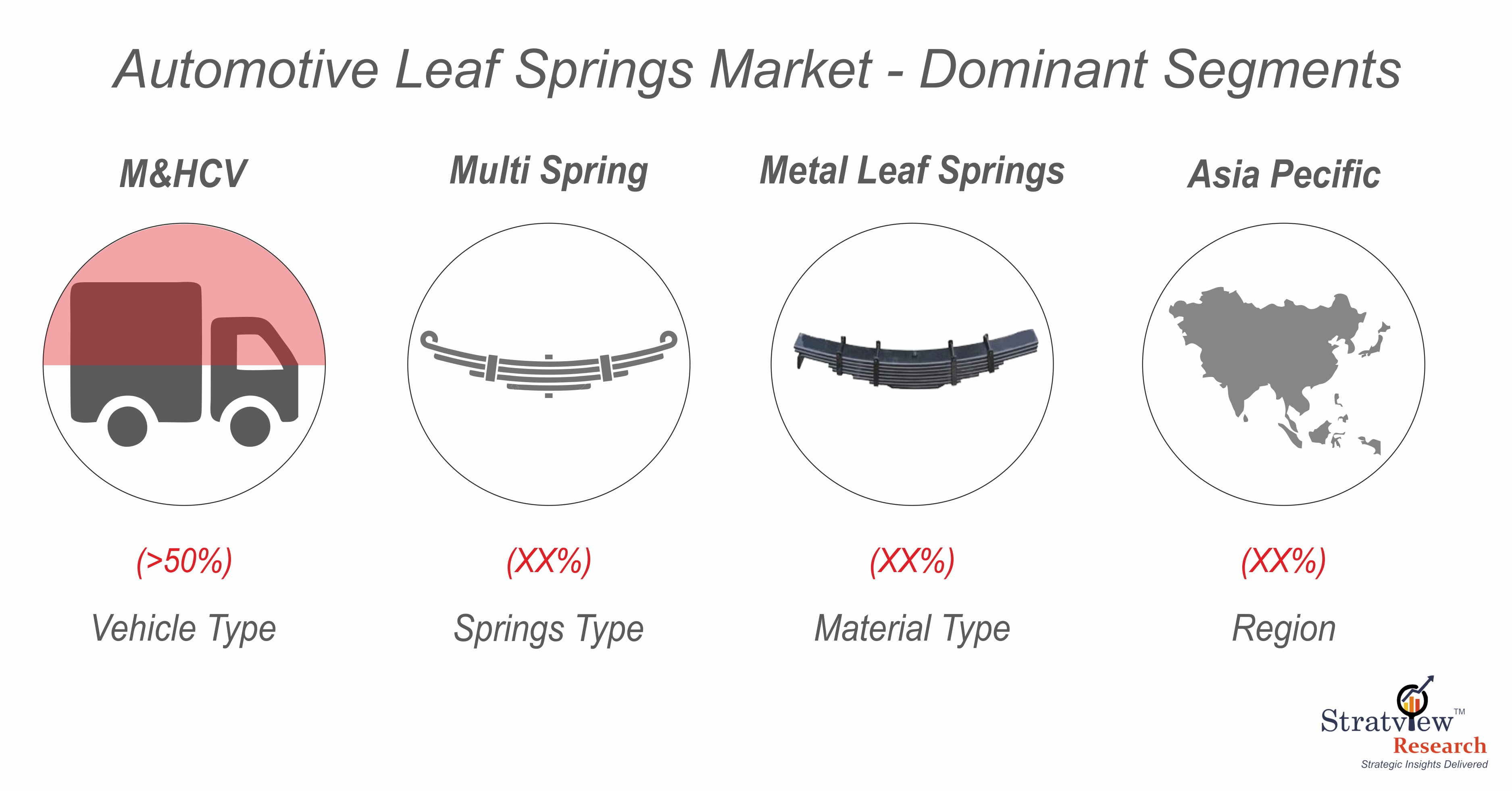 Automotive Leaf Spring Market Segmentation.jpg