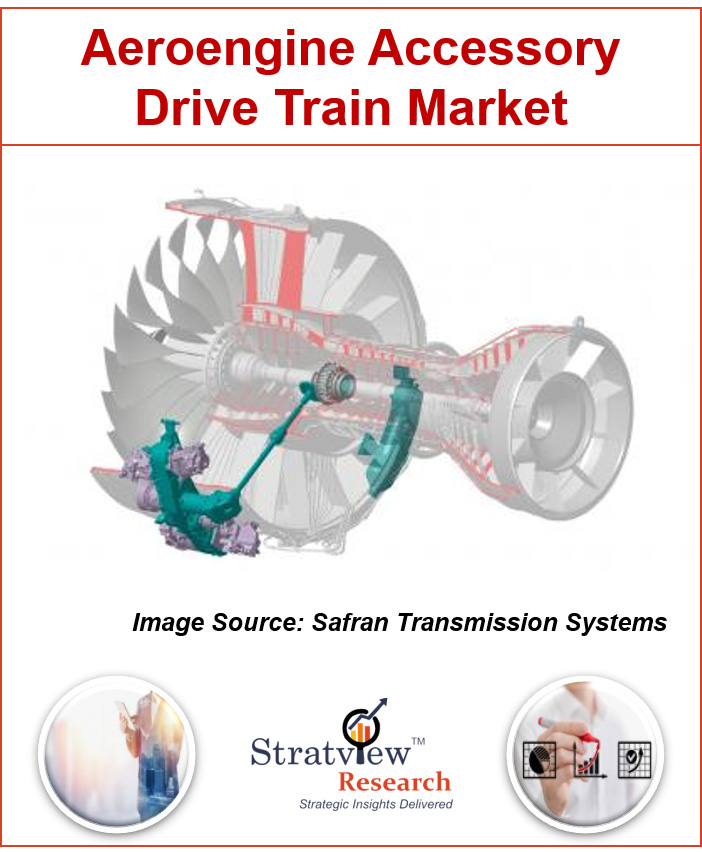 Aeroengine Accessory Drive Train Market