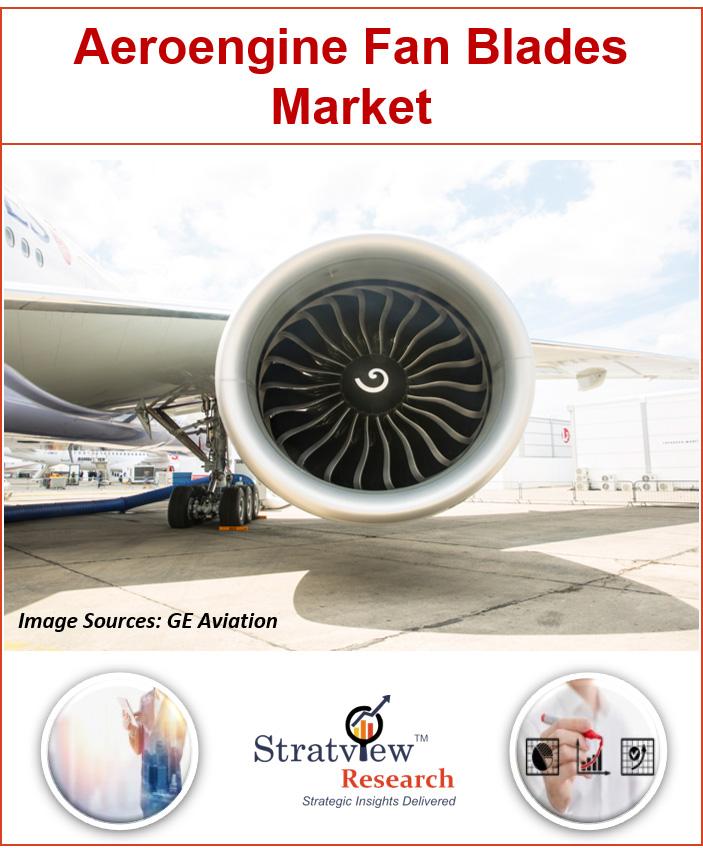 Aeroengine Fan Blades Market