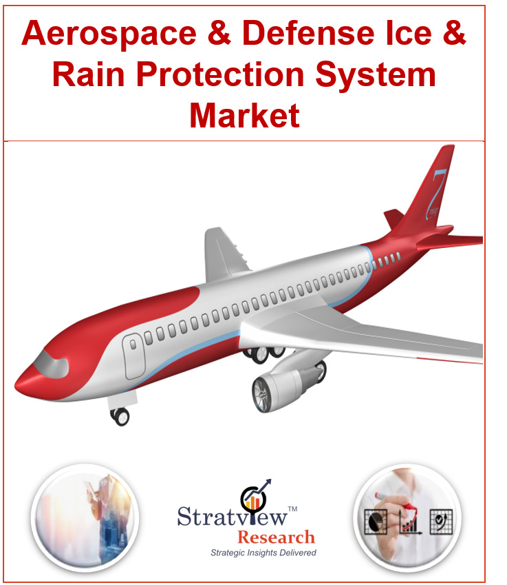 Aerospace & Defense Ice and Rain Protection System Market