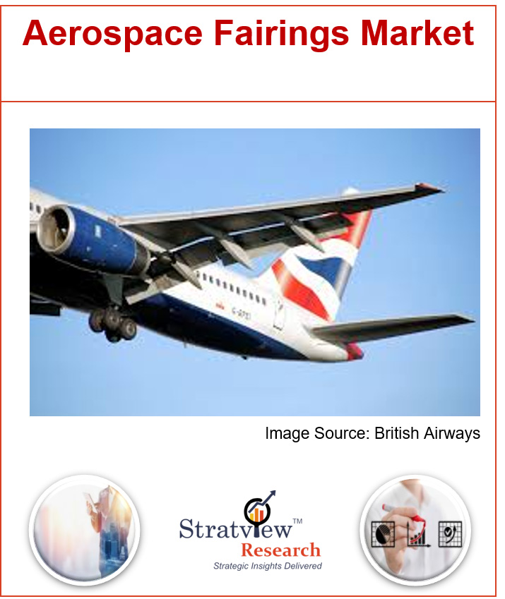 Aerospace Fairings Market