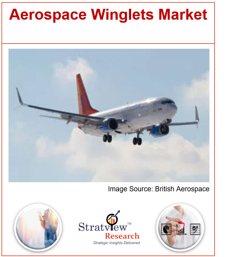 Aircraft Winglets Market Report