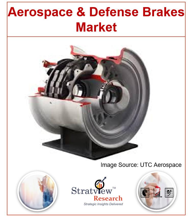 Aerospace and Defense Brakes Market