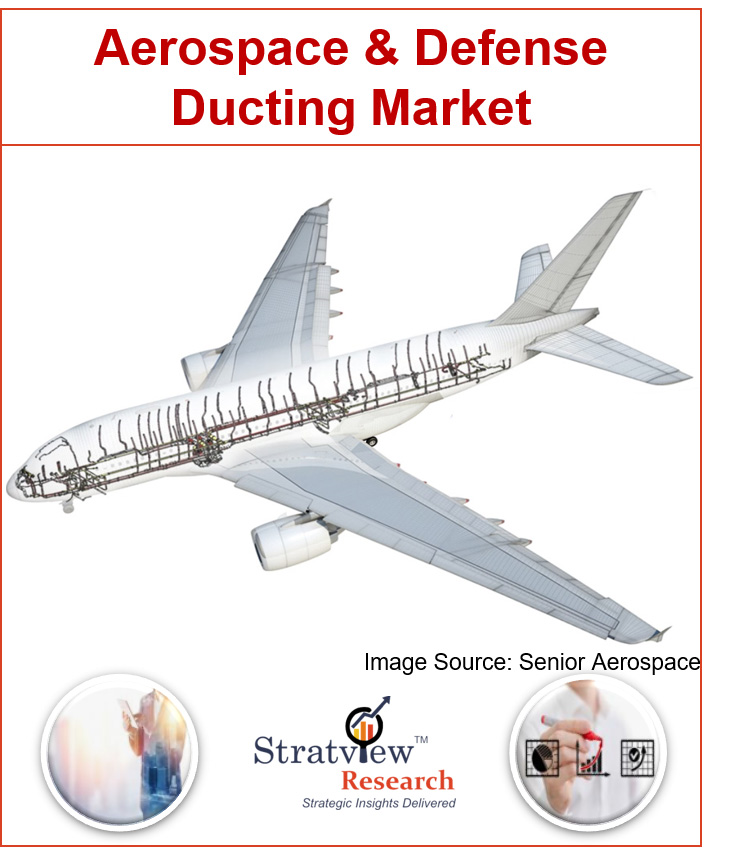 Aerospace & Defense Ducting Market