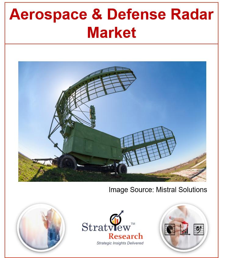 Global Aerospace & Defense Radar Market