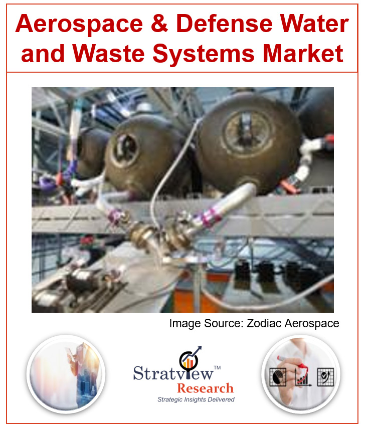 Aerospace & Defense Water and Waste Systems Market