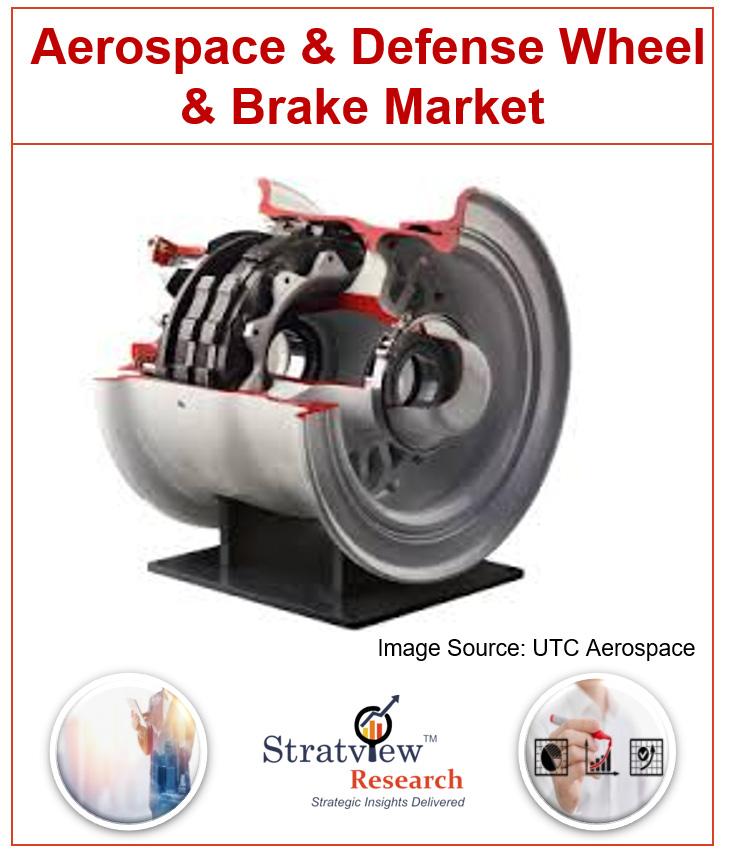 Aerospace and Defense Wheel and Brake Market