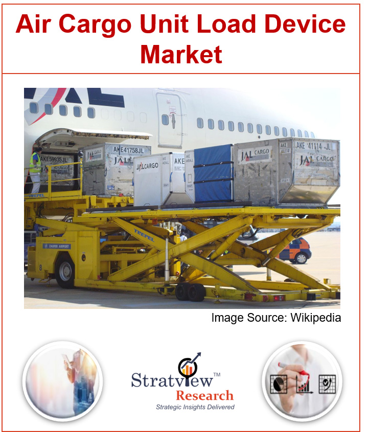 Air Cargo Unit Load Device (ULD) Market