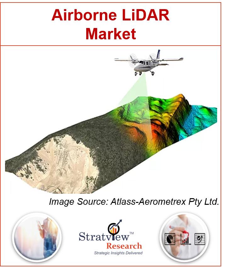 Airborne LiDAR Market