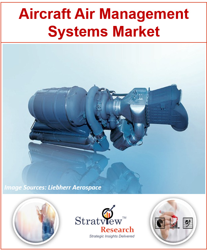 Aircraft Air Management Systems Market