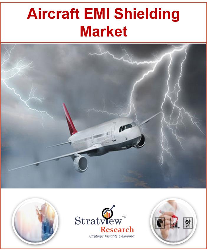 Aircraft EMI Shielding Market