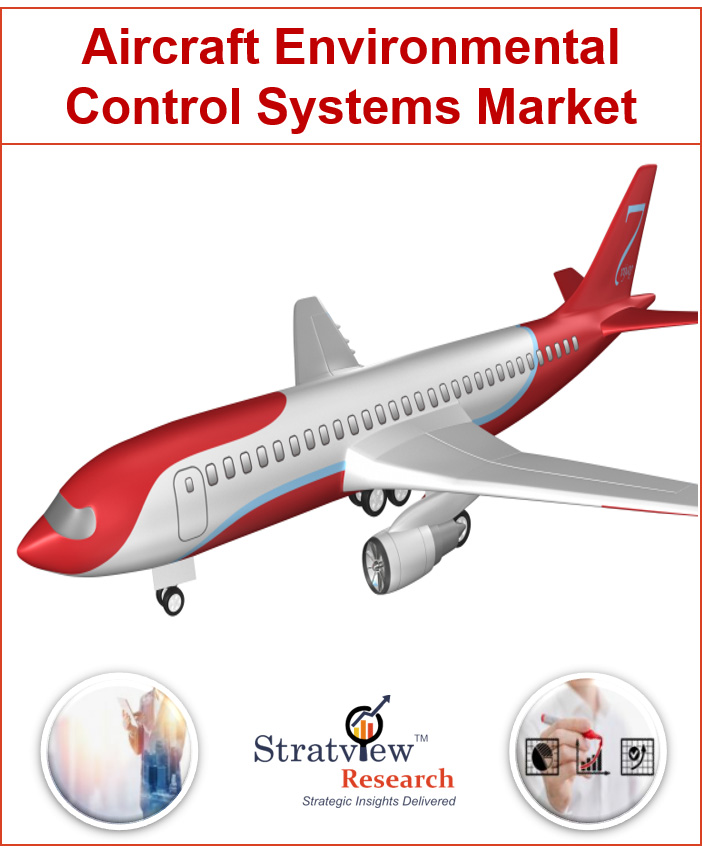Aircraft Environmental Control Systems (ECS) Market