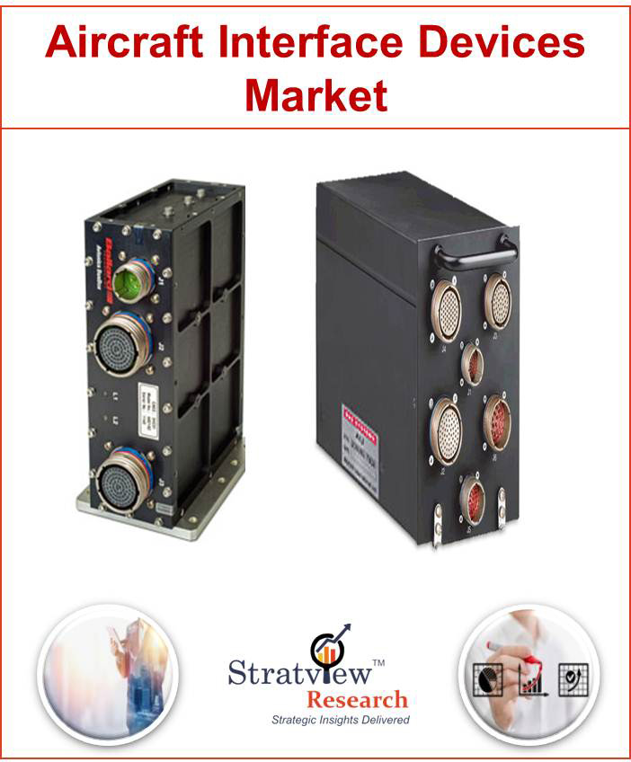 Aircraft Interface Device (AID) Market