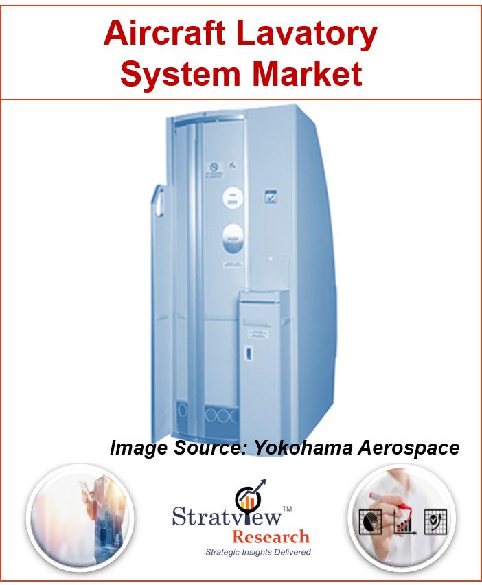 Aircraft Lavatory System Market
