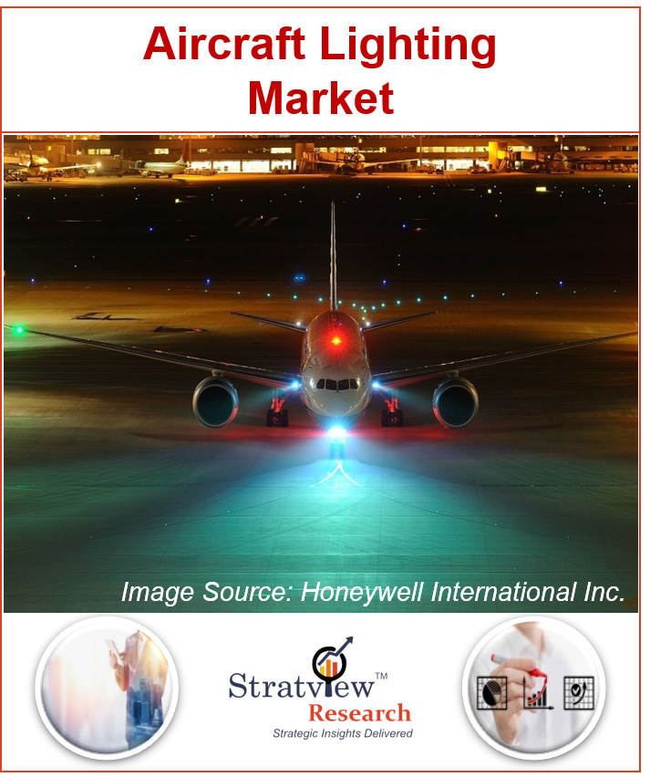 Aircraft Lighting Market