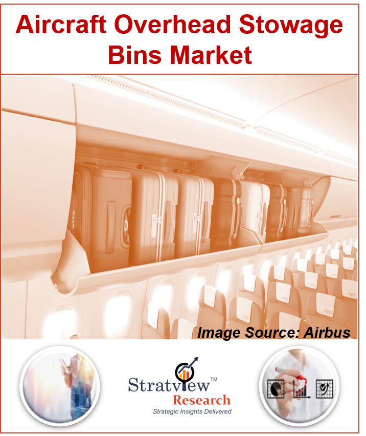 Overhead Stowage Bins Market