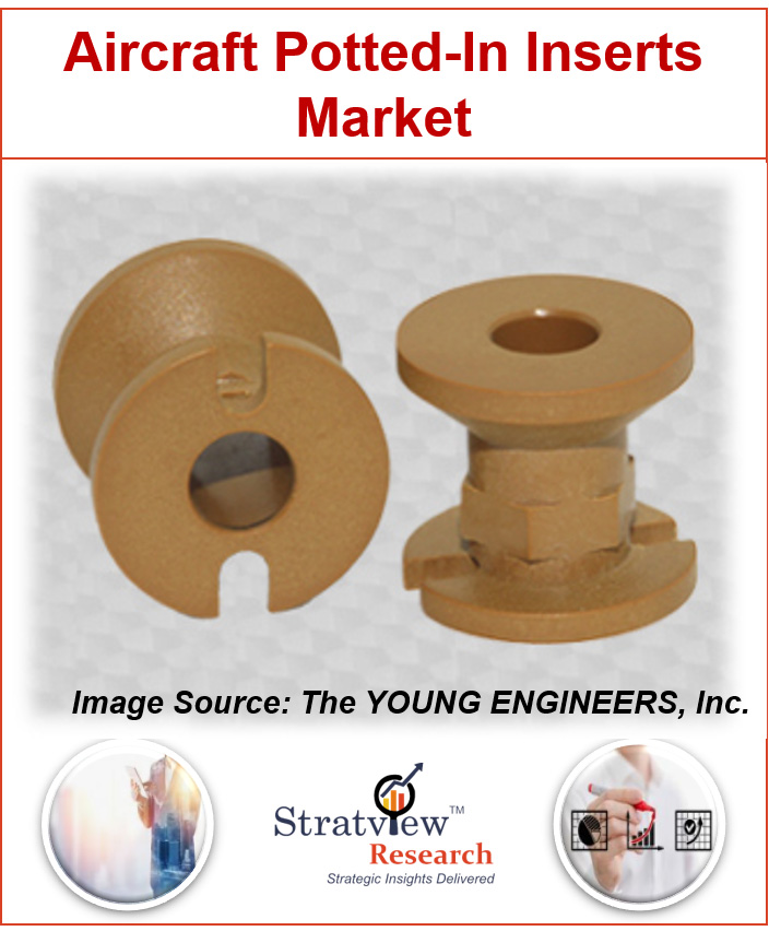 Aircraft Potted-In Inserts Market