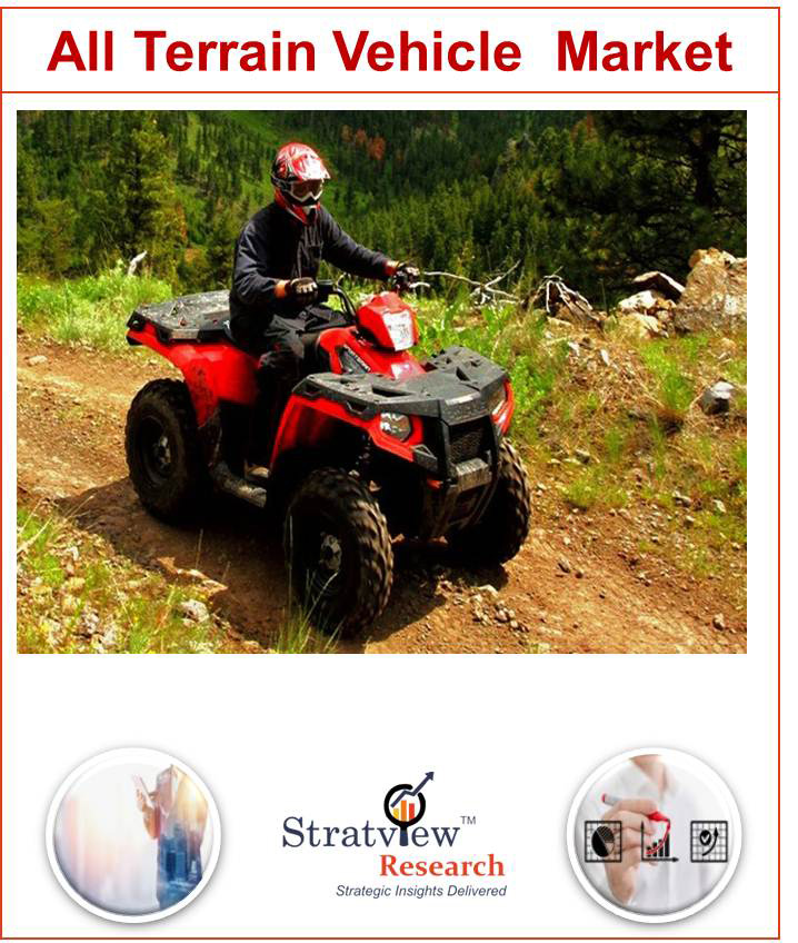 All-Terrain Vehicles (ATV) Market
