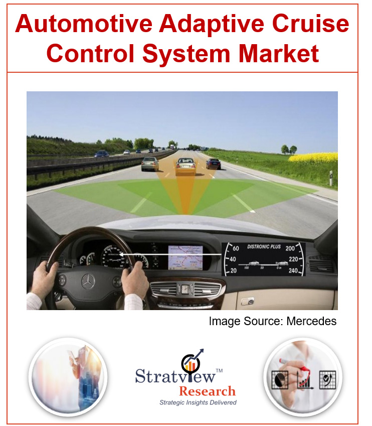 Automotive Adaptive Cruise Control System Market