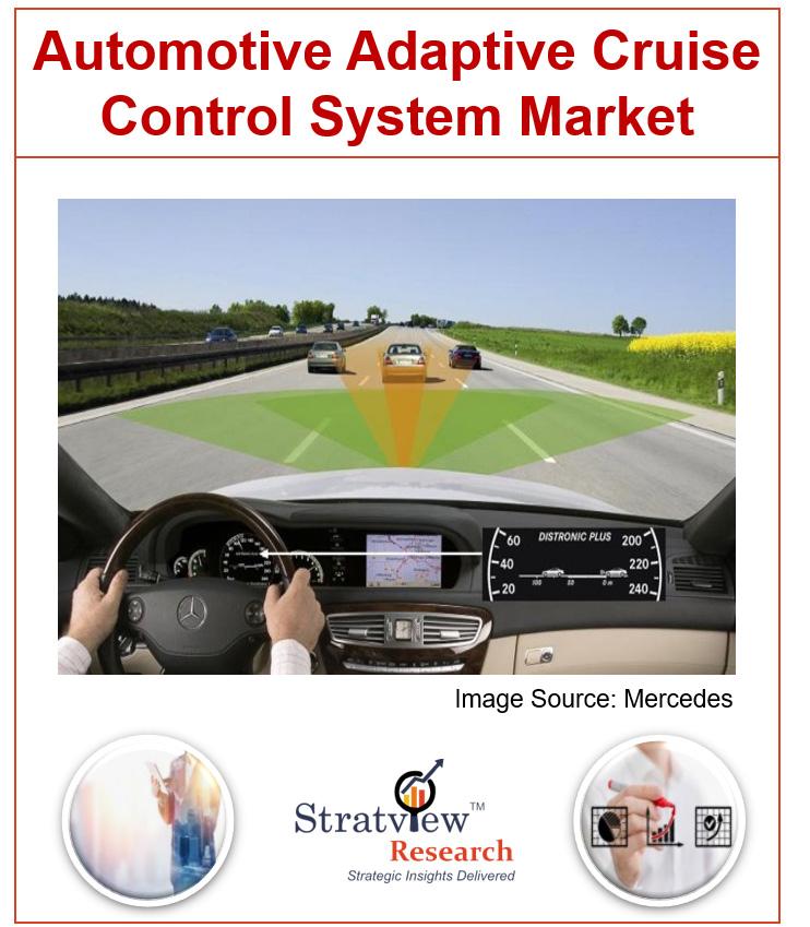Automotive Adaptive Cruise Control System Market Report