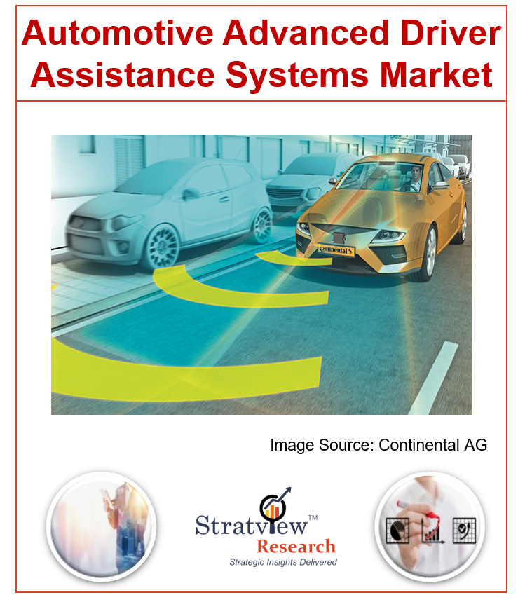 Automotive Advanced Driver Assistance Systems (ADAS) Market
