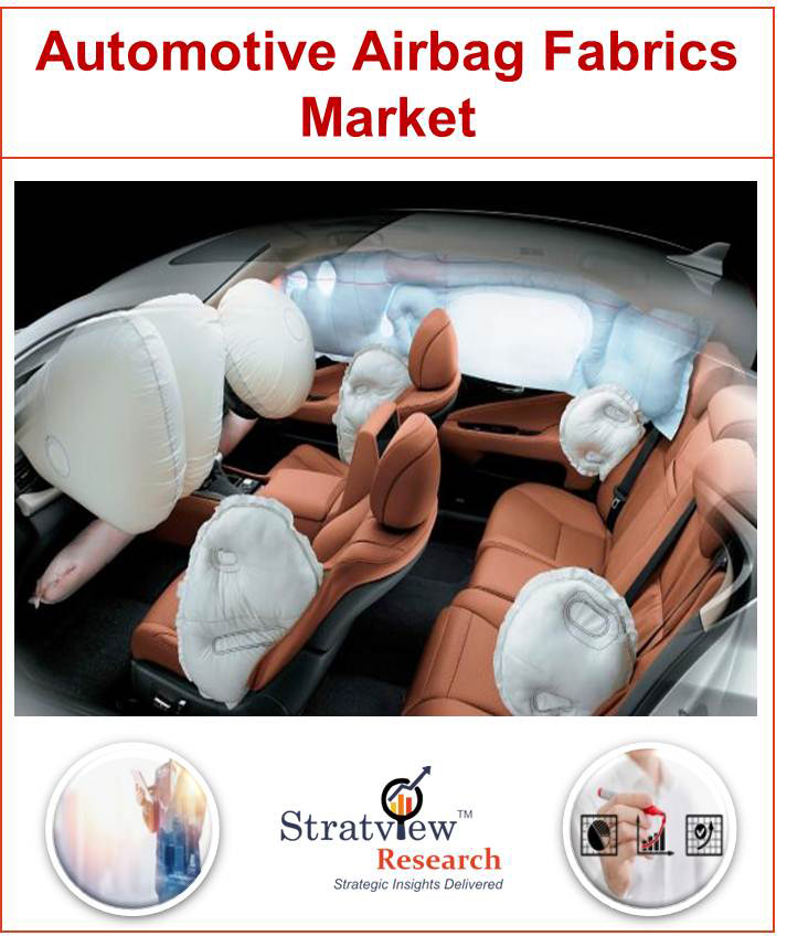 Airbag Fabric Market Report