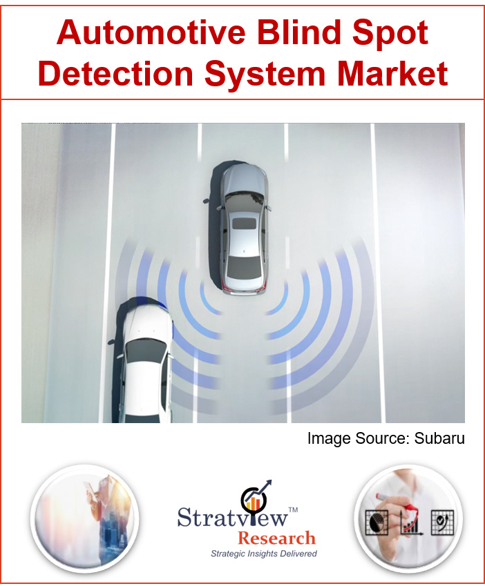 Automotive Blind Spot Detection System Market