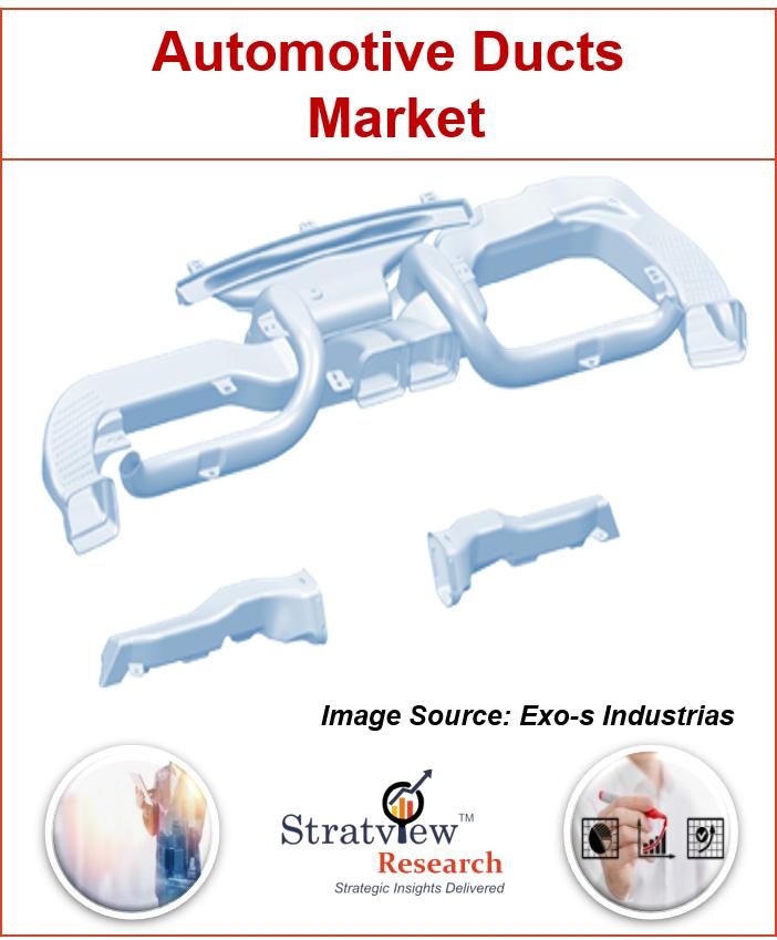 Automotive Ducts Market