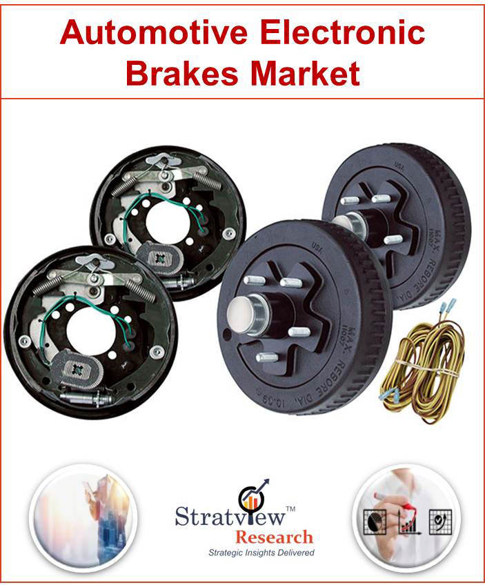 Automotive Electronic Braking System (EBS) Market