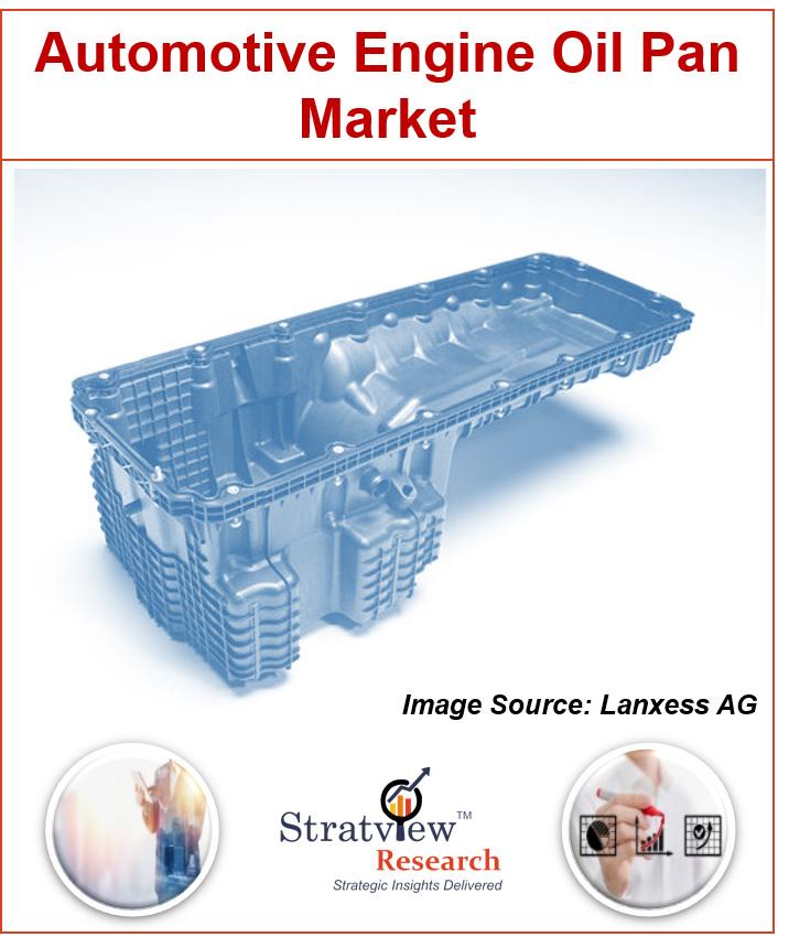 Automotive Engine Oil Pan Market