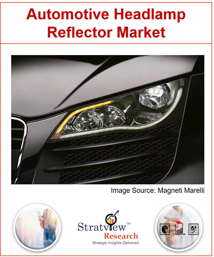 Automotive Headlamp Reflector Market