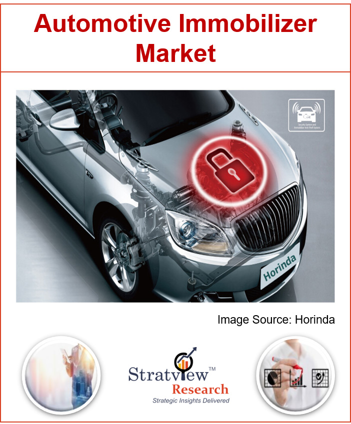 Automotive Immobilizer Market
