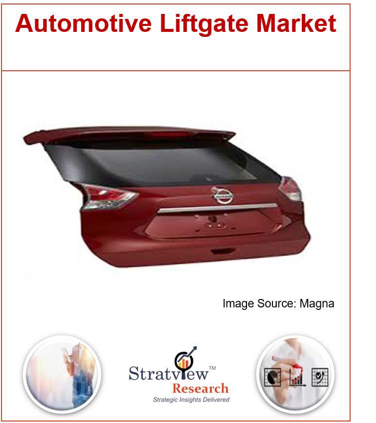 Automotive Liftgate Market