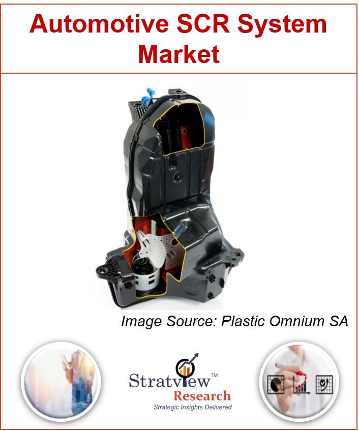 Automotive SCR System Market