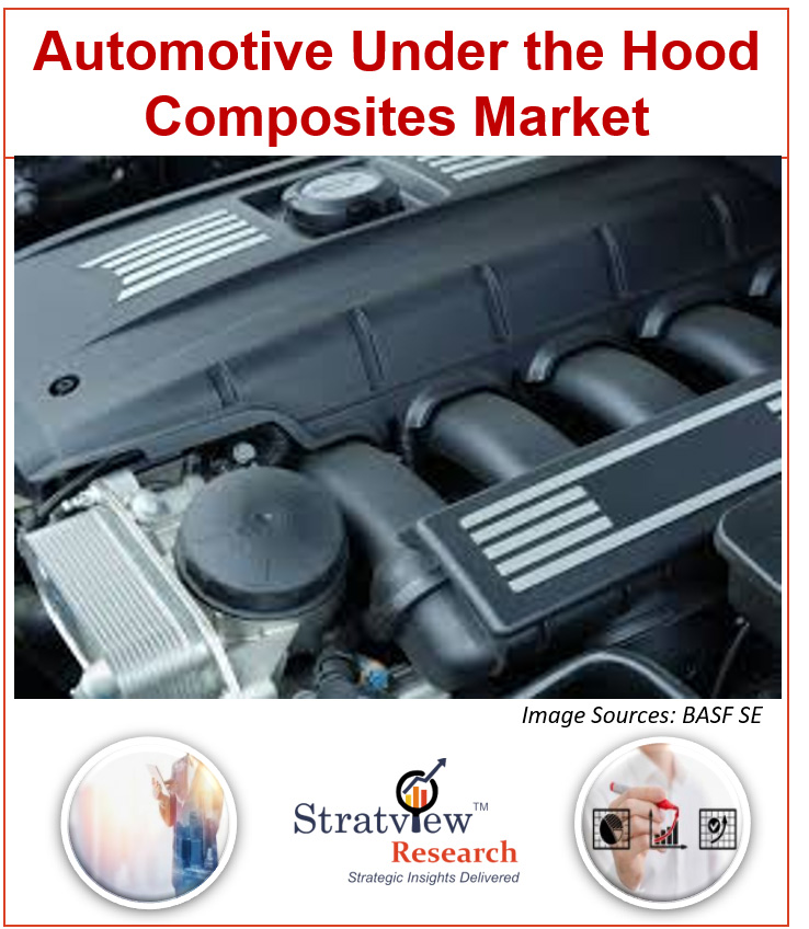 Automotive Under the Hood Composites Market