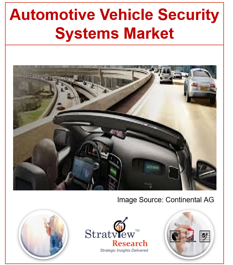 Automotive Vehicle Security Systems Market