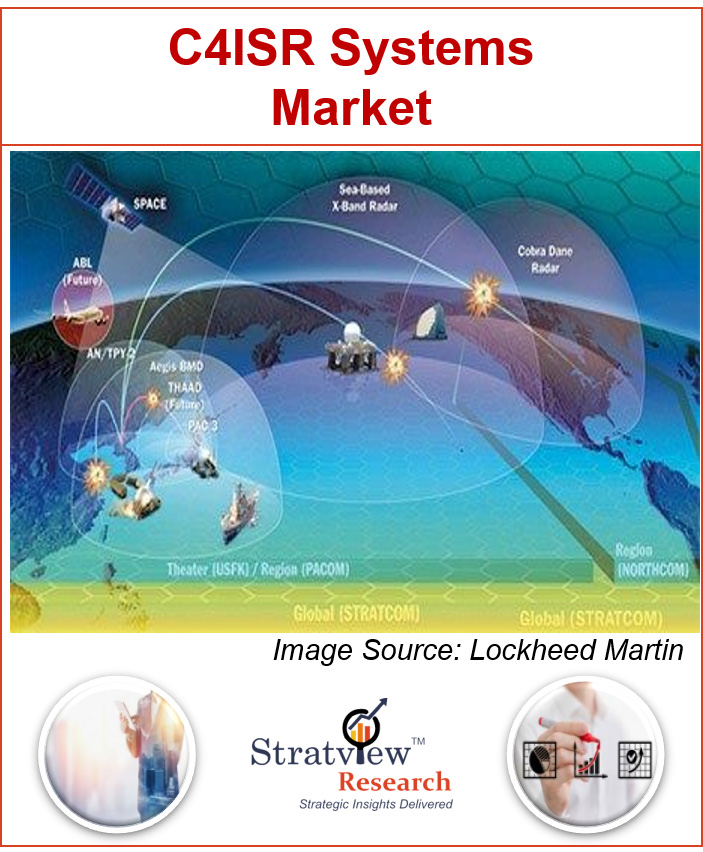 C4ISR Systems Market