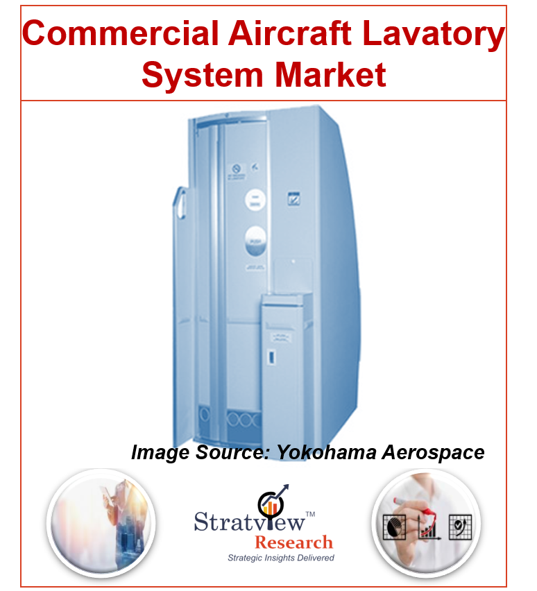 Commercial Aircraft Lavatory System Market