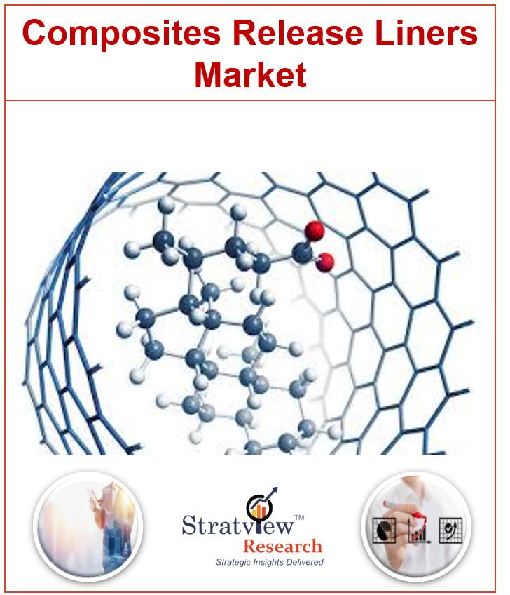Composite Release Liners Market
