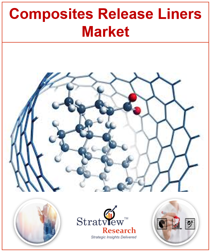 Composite Release Liners Market