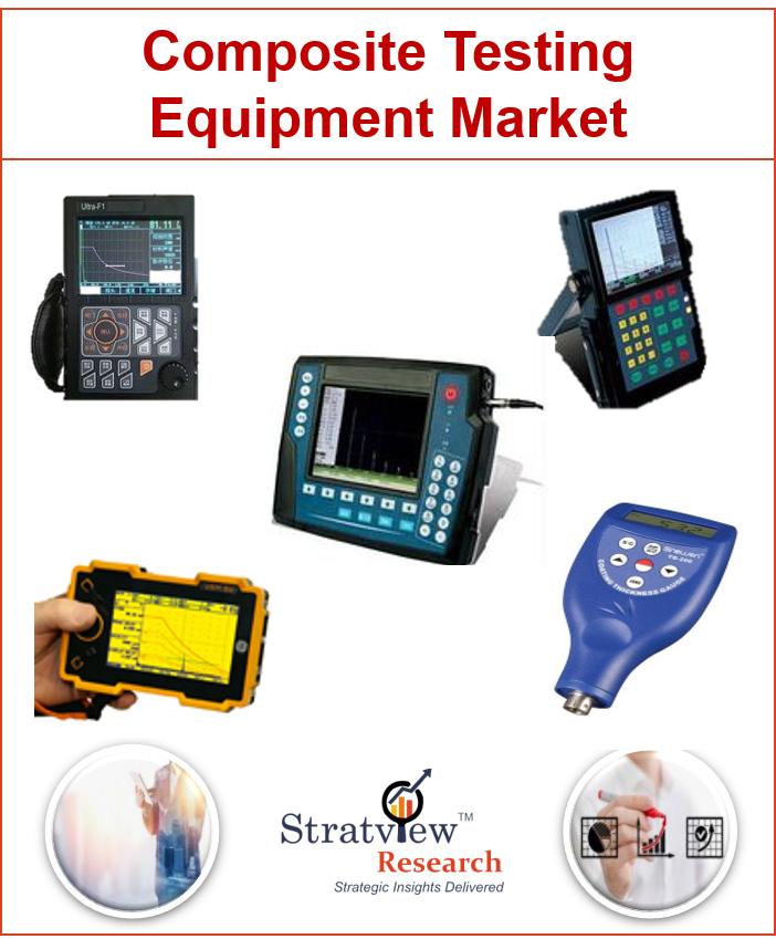 Composites Testing Equipment Market