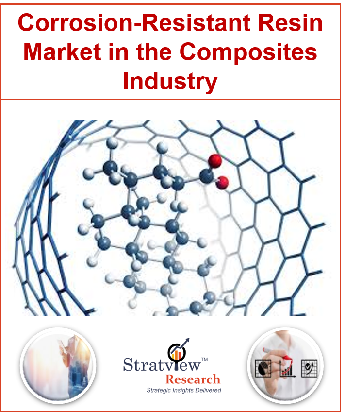 Corrosion-Resistant Resin Market