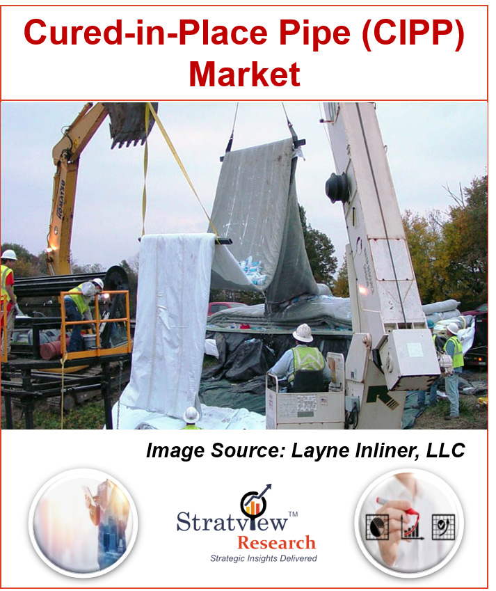 Cured-in-Place Pipe (CIPP) Market
