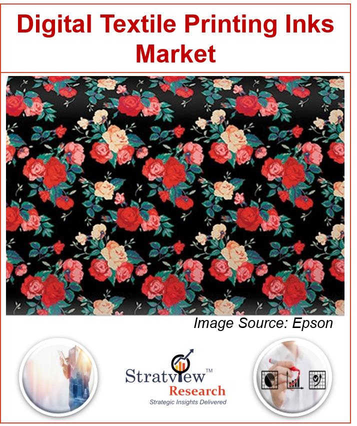 Digital Textile Printing Inks Market