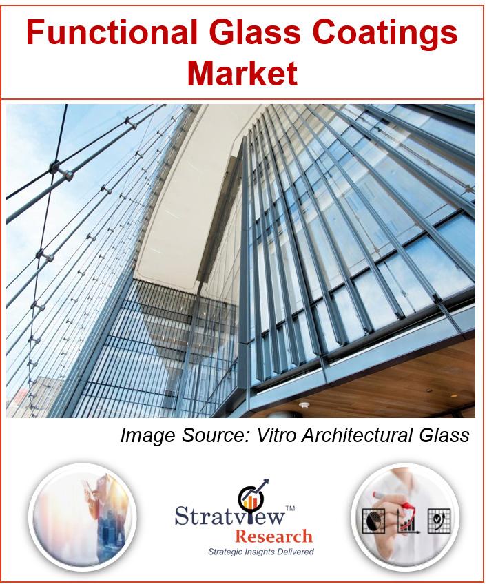 Functional Glass Coatings Market