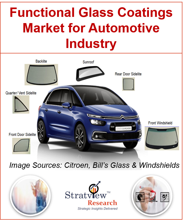 Functional Glass Coatings Market for Automotive Industry