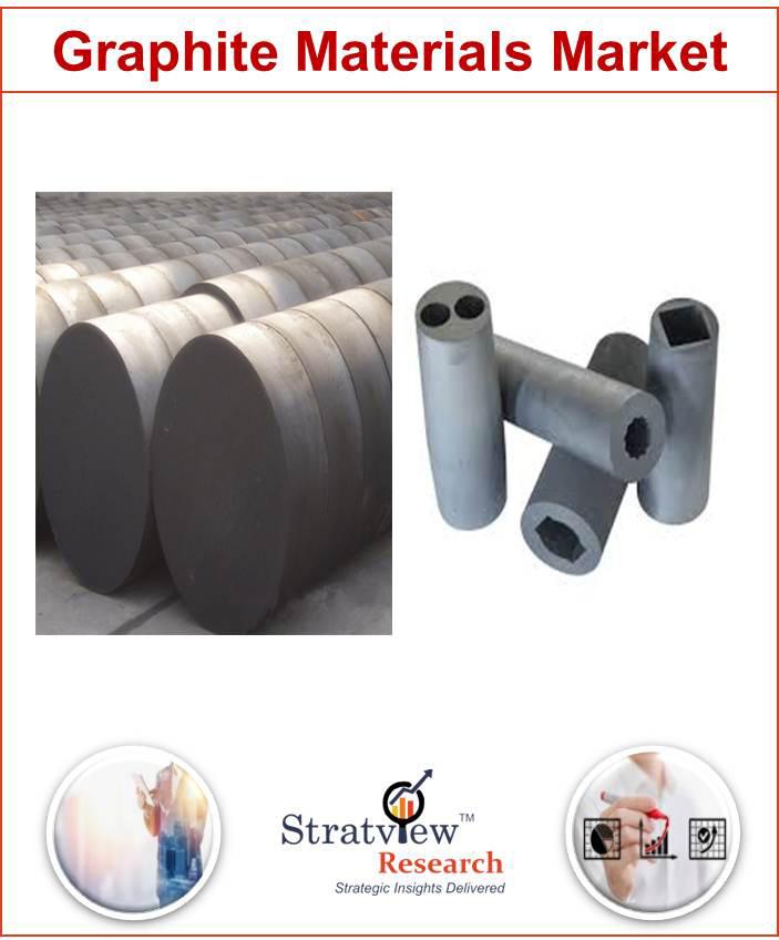 Graphite Materials Market