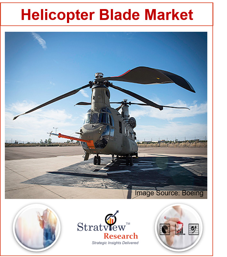 Helicopter Blades Market