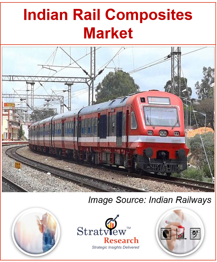 Indian Rail Composites Market